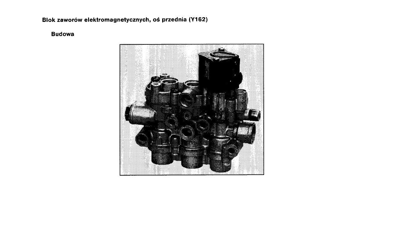[Man F2000 6x2] Poziomowanie, ciekawy przypadek ECAS