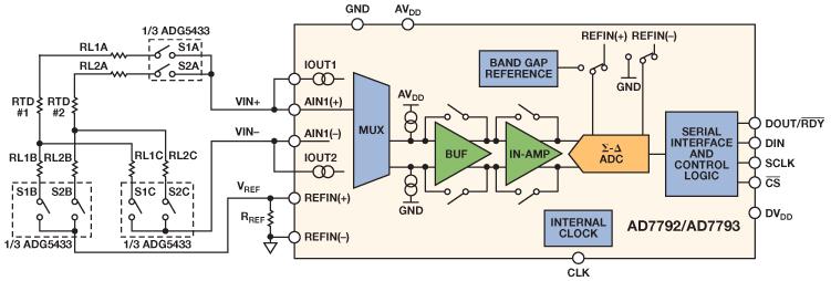 Minimalizacja b��d�w pomiarowych w multipleksowanych termometrach termistorowych