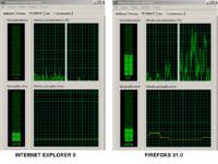 Grupa Mozilla - Firefox i Thunderbird zjadaj� sporo pami�ci RAM