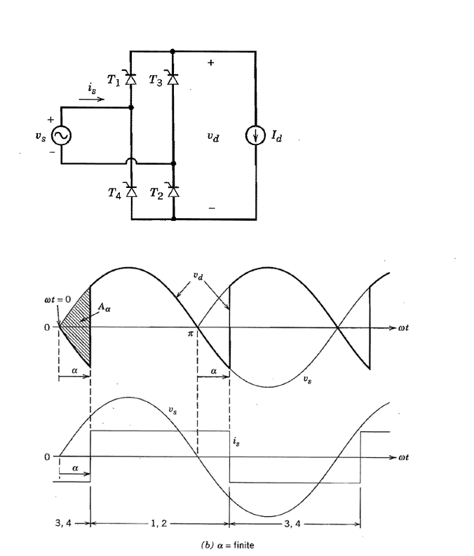 solved  single phase converters  power electronics
