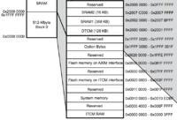 ADV/7181C/LQFP - Czy 80 megahercowy kontroler ARM Cortex obsłuży dekoder video?