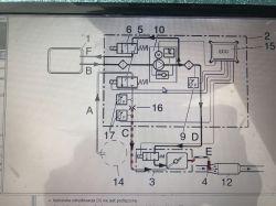 Scania R420 2010 r - Adblue błędy EMS 8394, 4116