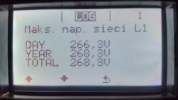 Za wysokie napięcie na jednej fazie 265-268V.