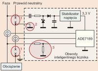 Inteligentne liczniki energii elektrycznej - rewolucja energetyczna w Polsce?