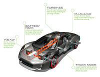 Jaguar C-X75: Elektryczny koncept z turbinami gazowymi