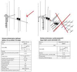 Jaką zwrotnicę zastosować anten?