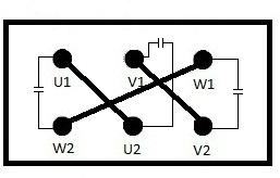 Pr�dnica z silnika 3 fazowego klatkowego