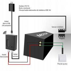 BFT Tiziano podłączenie włącznika zewnętrznego