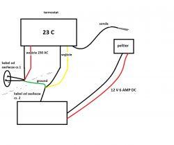 Układ chłodzący z ogniwami peltiera i termostatem