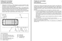 Bojler - zabezpieczenie przed rozładowaniem, instalacja grawitacyjna