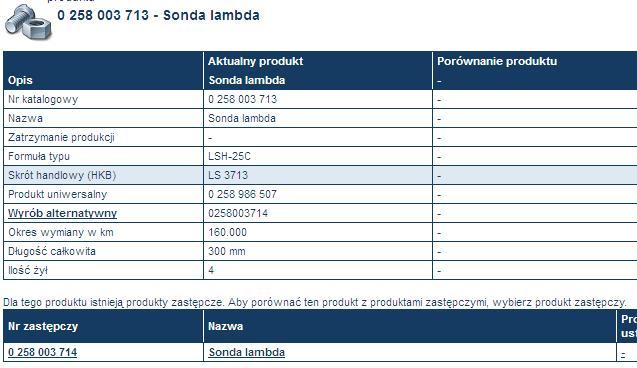Monta� innej sondy lambda