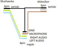 Nokia 100 a słuchawki Panasonic RP-TCA430