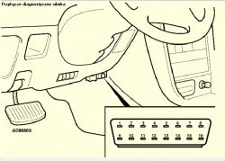Mitsubishi Pinin - Interfejs diagnostyczny