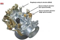 Potrzebny schemat instrukcja regulacja gaźnika kosiarki AS Motor 26