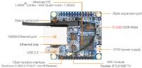 Orange Pi Zero Plus - jednopłytkowy komputer z Allwinner H5 i Gigabit Ethernet