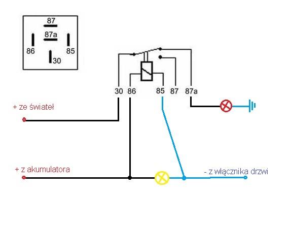 Oświetlenie Wnętrza Samochodu Paski Led Elektrodapl