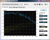 Dysk WD 500AAJS s�absze wyniki w benchmarku na mojej konfiguracji