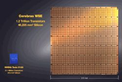 Start-up Cerebras prezentuje nowe, rekordowe układy dla AI