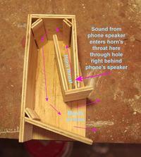 Pasywna tuba audio do telefonu