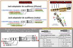 Wymiana wejścia Mini Jack 3.5mm 4-pin w słuchawkach z mikrofonem