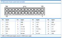 Stacja robocza HP XW8600 pr�ba pod��czenia zasilaczem w standardzie ATX?