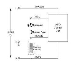 Żelazko Philips GC 4320/02 Azur Precise - Nie nagrzewa się