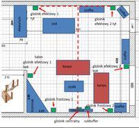 Jaki sprzęt (amplituner + głośniki) oraz konfiguracja w dużym salonie (42m2)