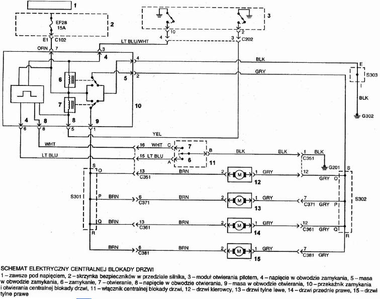 Pro�ba o pomoc - Monta� centralnego zamka Nubira 2