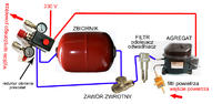 Minikompresorek z agregatu lodówki