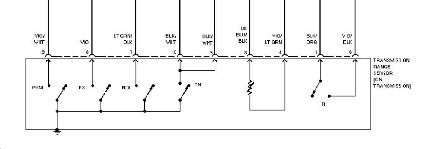 Lokalizacja czujnika biegu wstecznego voyager 96 3,3 automat