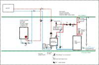 Sam wykonam instalację CO i CWU - schematy i prośba o opinie