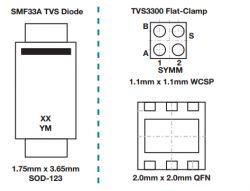 Nowoczesne diody zabezpieczające TVS