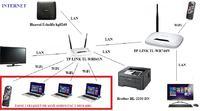 Router nie widzi drukarki sieciowej Brother HL-2250 DN