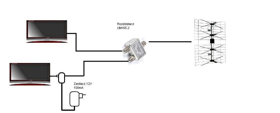 B��dy sygna�u przy instalacji antenowej telewizji naziemnej