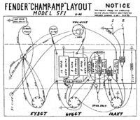 Gitarowy wzmacniacz lampowy 5W na bazie Fendera Champ 5F1
