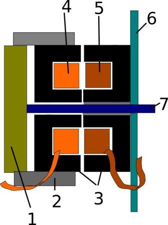 Zasilanie zegara widmowego łukiem elektrycznym