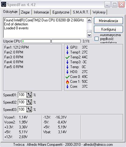 Problem z dużą temperaturą procesora core 2 duo E8200
