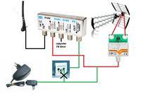 Poprawnosc podlaczenia anteny DVB-t