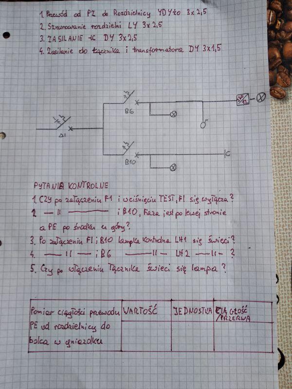 Egzamin E08 i E07 2018 sesja Czerwiec - Lipiec