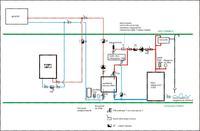 Altherma HT i piec węglowy-jak to podłączyć?