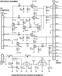Motorola MC2100 - Pytanie odnośnie programowania.