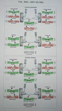 FIAT STILO 1.9 JTD KOMBI - Piszczenie z prawego tylnego koła -raczej nie hamulce