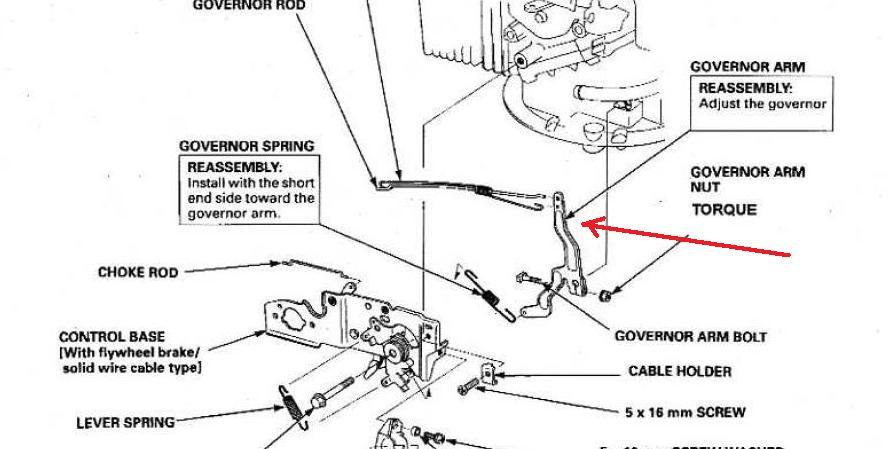 honda gcv 135 automatyczny regulator obrotow silnika. Black Bedroom Furniture Sets. Home Design Ideas