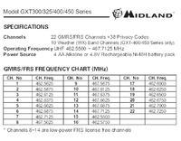 midland gxt-300 - tabela cz�stotliwo�ci