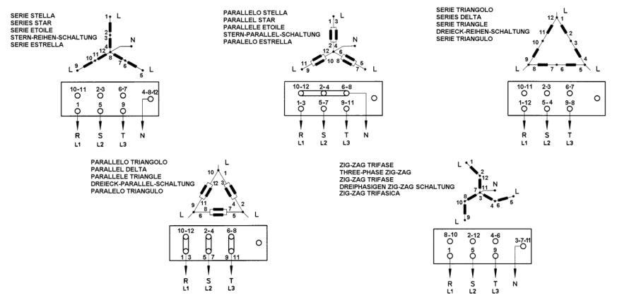 AGREGAT - Pod��czenie wewn�trz agregatu 380V