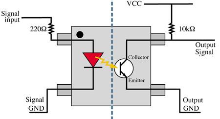 transoptor przełącznik źródeł audio