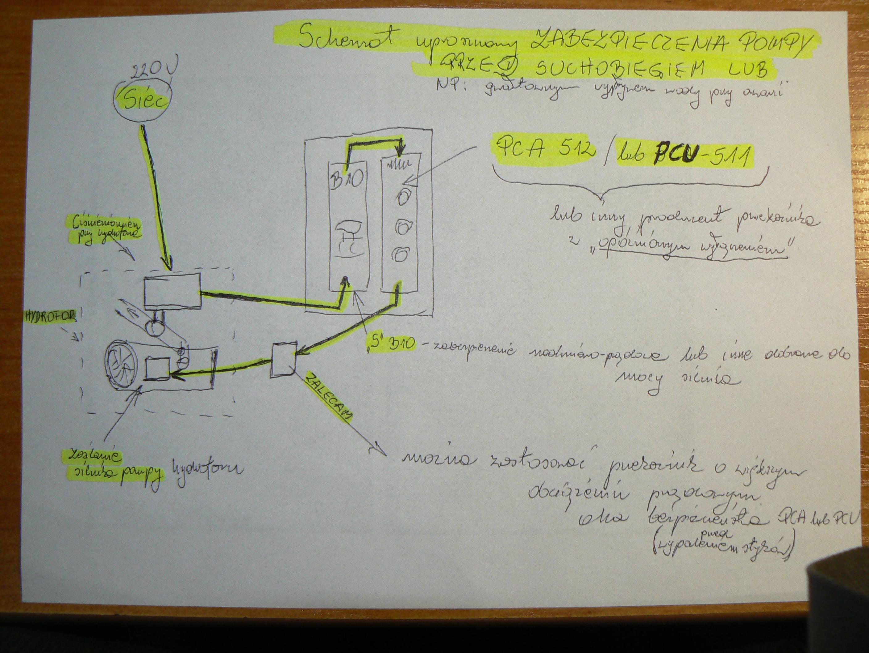 Zabezpieczenie hydroforu przed suchobiegiem - elektroniczne do 130 z�