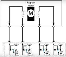 Zabezpieczenie antyprzepięciowe sterownika silnika krokowego
