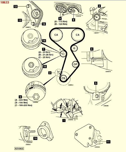 Fiat brava 1,6 16V ustawienie k� rozrz�du