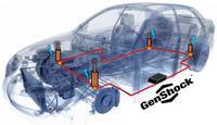 GenShock - zawieszenie samochodowe wytwarzające energię elektryczną